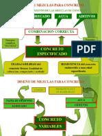 Diseño de Mezcla Para El Concreto (1)