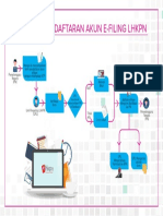 panduan_pendafataran_akun_effilling.pdf