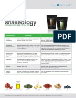 Ingredients in Shakeology