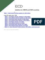 FDI in Figures