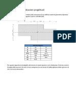 Relazione Consolidazione 01.02