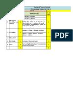 P&M Productivity Datas