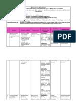 Tabel Rancangan Aktualisasi Latsar Gol. III