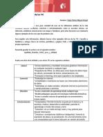 VegaSalas MiguelAngel M1S1 Usos y Utilidad