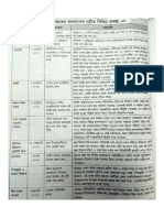 WEST BENGAL GOVERNMENT SCHEMES.pdf