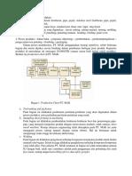 Bahan Dan Proses Produksi PT MAK FIX