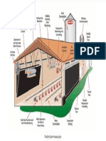 PROPOSED  POULTRY FARMS (G).pdf