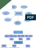 Diagnostico y Linea de Base sobre delincuencia juvenil