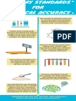 Primary Standards Infographic