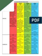 Matriz de Valoración de Presentación de Producto Artístico (1)