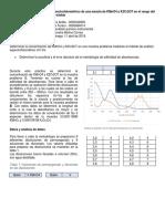 Informe 4 espectrometria UV-Vis.docx