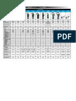 SG ClampMeter 26E