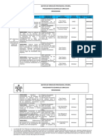 Cronograma Fase Identificacion Adsi Mayo-2018