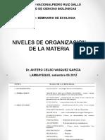 1. Niveles de Organización de la Materia
