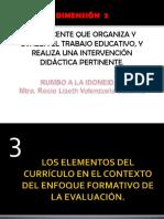 6. d2 Los Elementos Del Currículo en El Contexto