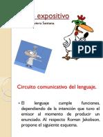 Organización Interna Del Texto