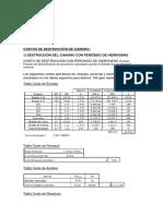 Costos de Destrucción de Cianuro