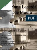 Maria Lacerda de Moura - Resumo