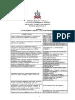 Anexos Projeto- eng. quimica