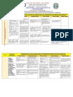 Informe Tecnico Pedagógico II Bimestre 2018 (1)