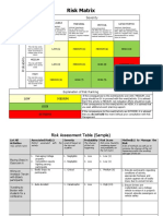 Risk Matrix and Sample Tables.docx