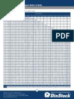 Tabel berat mor dan baut.pdf