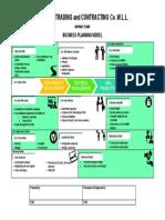 business planning model (ASTC asphalt Plant Qatar)