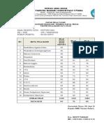 Daftar Nilai Ujian 2017-2018