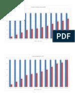 grafik p2 mifta.docx