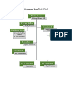 Struktur dan daftar piket kelas XI 11.docx