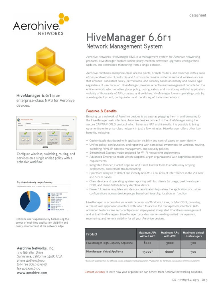 Aerohive_Datasheet_HiveManager | Network Switch | Computer