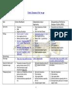 ERM-Edwardsiella-septicemia-EPN-1.pdf