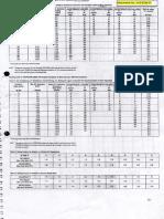 CCI data HR PVC