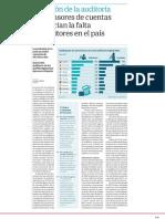 Situación de la auditoría en España