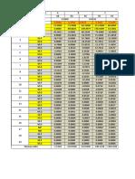 Tabel Distribusi Momen Js Dan Jj