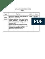 Uraian Tugas Lintas Program Puskesmas Matandahi
