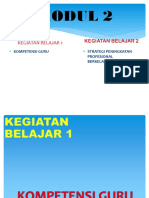 Tugas Forum Diskusi m2 Kb1 Resume Ppt