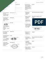 NEETS Module 10 CH 2 Summary