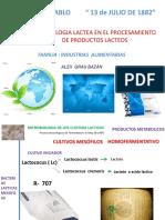 Microbiologia de Los Cultivos Lacticos