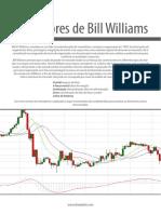 Trading Indicators- Bill William.pdf