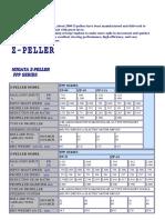 100567550-Niigata-Zpeller.pdf