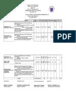 TOS- FUNDAMENTALS OF ABM 2 FIRST QUARTER.xlsx