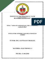 Electronica Consulta