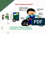 Modulo XIV - Gestion de Residuos Solidosy El R-RS