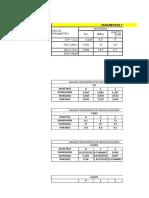 Parametros-CERAS-SIN-CERAS[1]