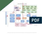 0. Mapeo de Procesos de Planta