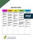 DMAIC Checklist