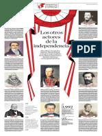 Los Otros Actores de La Independencia