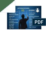 Diferencia entre lider y jefe.docx