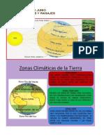 MATERIA prueba zonas climáticas paisajes y programa de